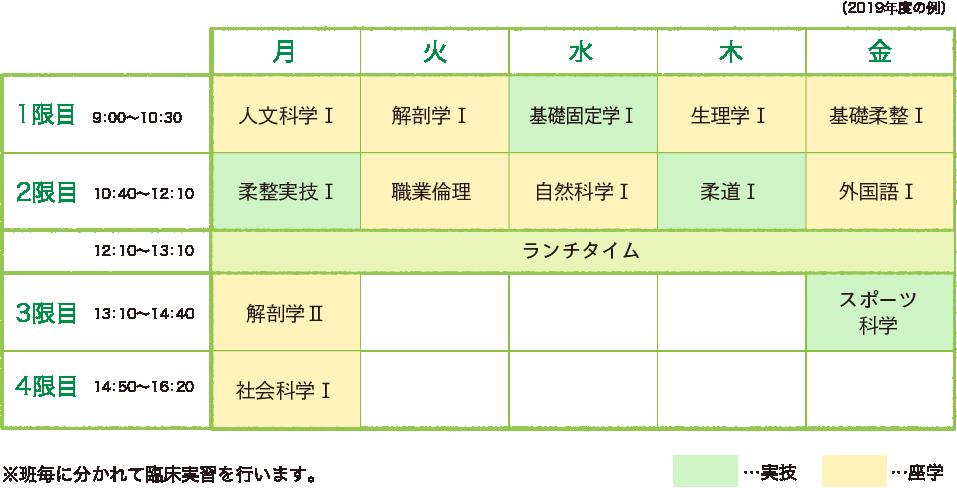 medical-calendar