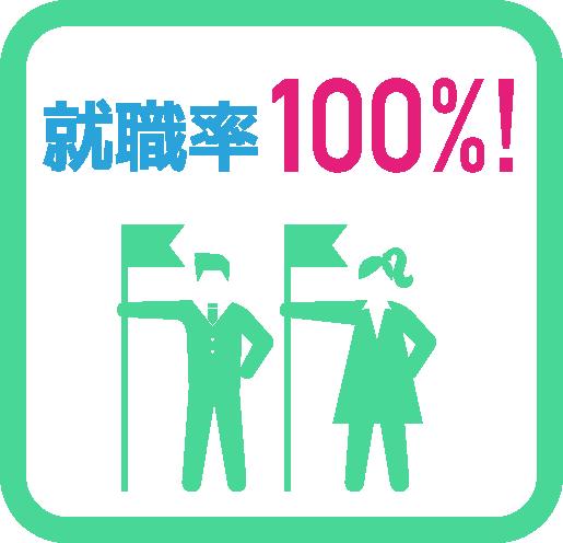 就職率100%!